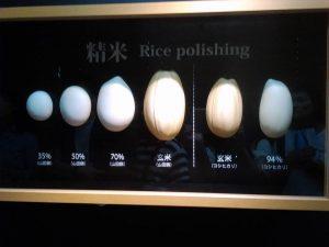 rice polishing